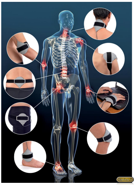 Orthomag - magnetoterapie dinamica