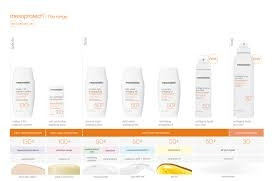 Antiaging Body Sun Mists SPF 50+