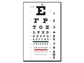 Tabel optometric TRADITIONAL SNELLEN