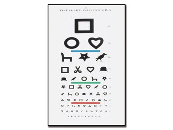 Tabel optometric EWING