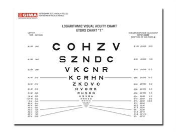 Tabel optometric LOGMAR SLOAN