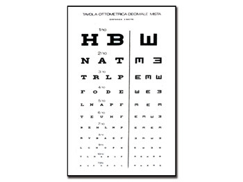Tabel optometric MIXED DECIMAL