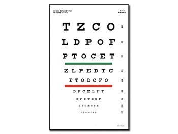 Tabel optometric SNELLEN - 3 m